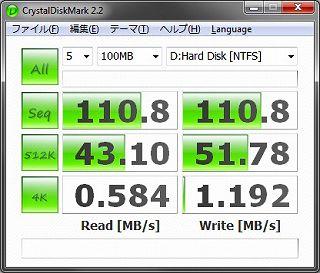 ウルトラベースX200のHDDベンチ